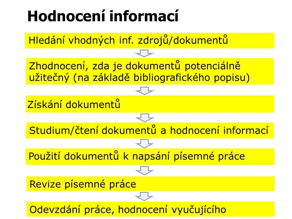 Hledání vhodných inf. zdrojů/dokumentů Zhodnocení, zda je dokumentů potenciálně užitečný (na základě bibliografického popisu) Získání dokumentů Studiu
