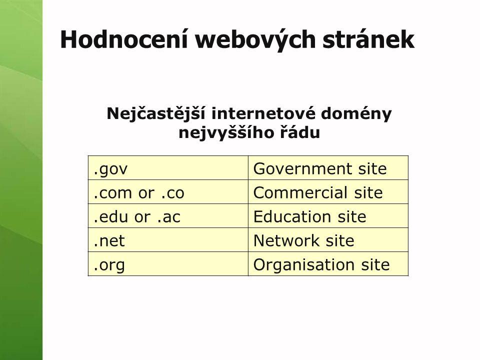 Hodnocení webových stránek.govGovernment site.com or.coCommercial site.edu or.acEducation site.netNetwork site.orgOrganisation site Nejčastější internetové domény nejvyššího řádu