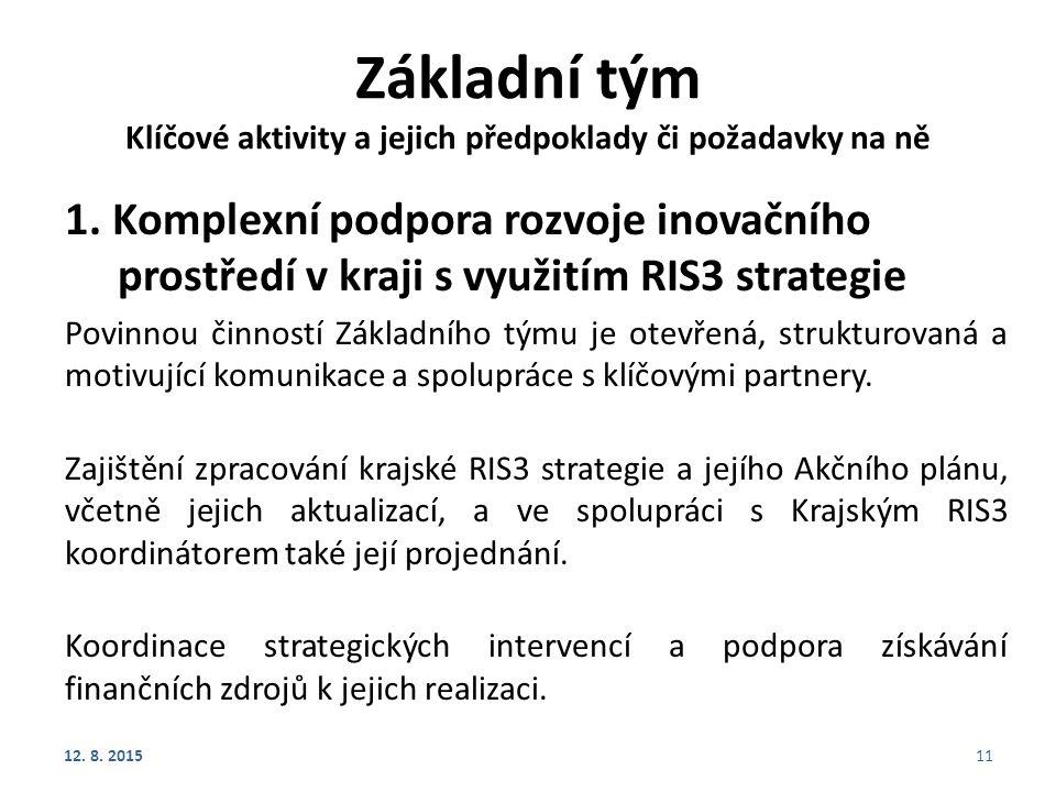 Základní tým Klíčové aktivity a jejich předpoklady či požadavky na ně 1. Komplexní podpora rozvoje inovačního prostředí v kraji s využitím RIS3 strate