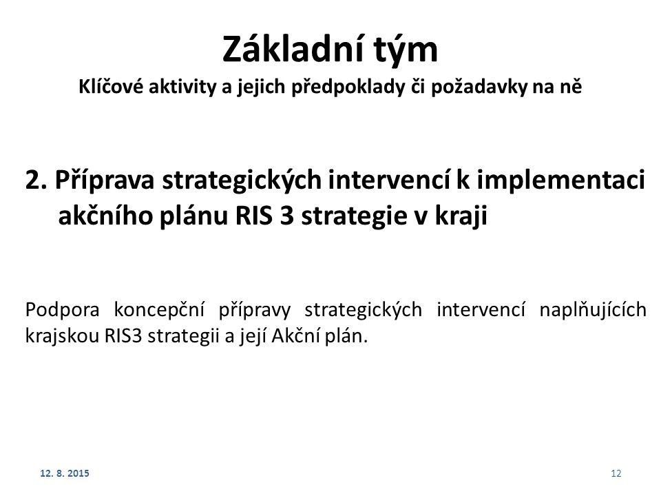 Základní tým Klíčové aktivity a jejich předpoklady či požadavky na ně 2. Příprava strategických intervencí k implementaci akčního plánu RIS 3 strategi