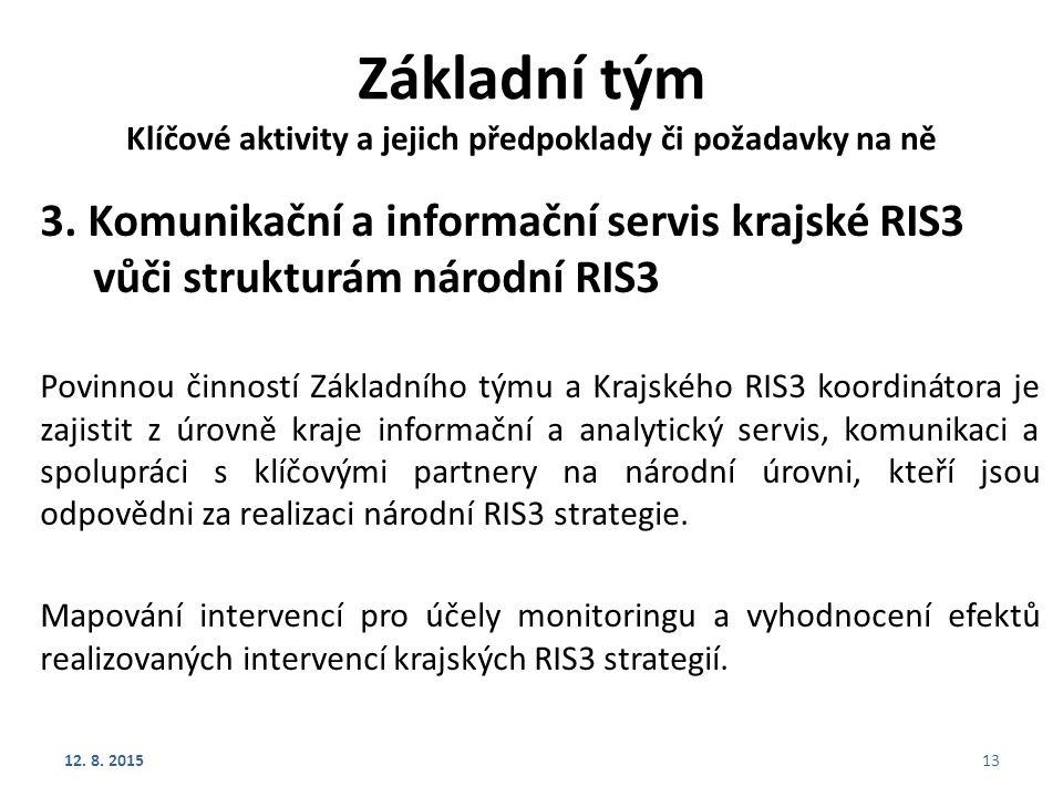 Základní tým Klíčové aktivity a jejich předpoklady či požadavky na ně 3. Komunikační a informační servis krajské RIS3 vůči strukturám národní RIS3 Pov