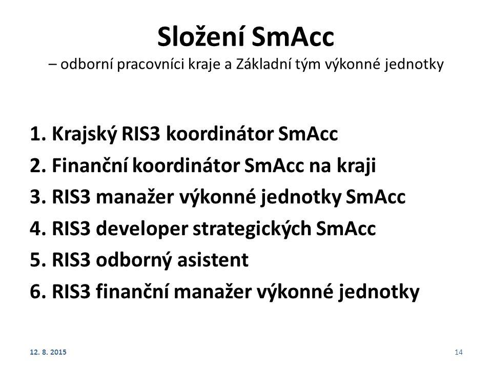 Složení SmAcc – odborní pracovníci kraje a Základní tým výkonné jednotky 1. Krajský RIS3 koordinátor SmAcc 2. Finanční koordinátor SmAcc na kraji 3. R