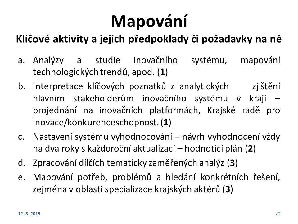 Mapování Klíčové aktivity a jejich předpoklady či požadavky na ně a.Analýzy a studie inovačního systému, mapování technologických trendů, apod. (1) b.