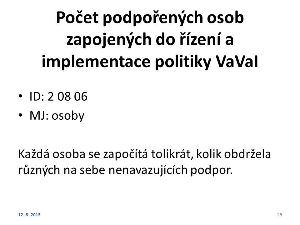Počet podpořených osob zapojených do řízení a implementace politiky VaVaI ID: 2 08 06 MJ: osoby Každá osoba se započítá tolikrát, kolik obdržela různý