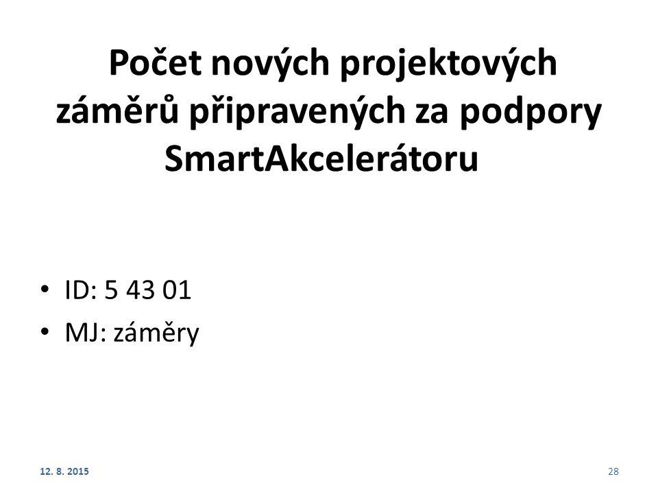 Počet nových projektových záměrů připravených za podpory SmartAkcelerátoru ID: 5 43 01 MJ: záměry 12. 8. 201528