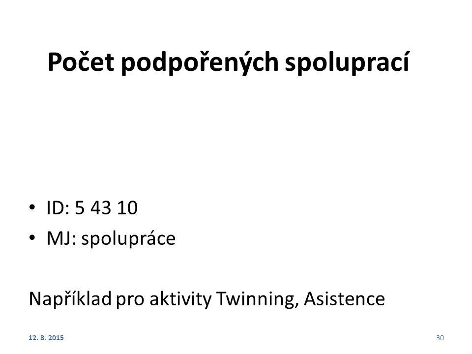 Počet podpořených spoluprací ID: 5 43 10 MJ: spolupráce Například pro aktivity Twinning, Asistence 12. 8. 201530