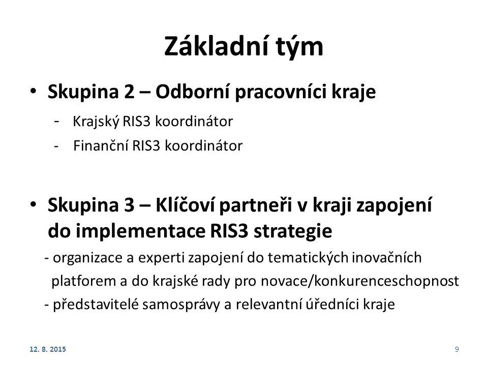 Základní tým Skupina 2 – Odborní pracovníci kraje - Krajský RIS3 koordinátor - Finanční RIS3 koordinátor Skupina 3 – Klíčoví partneři v kraji zapojení