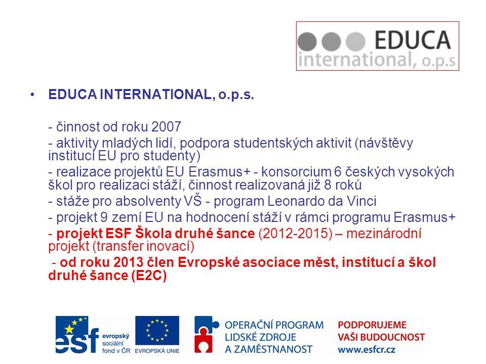 EDUCA INTERNATIONAL, o.p.s.