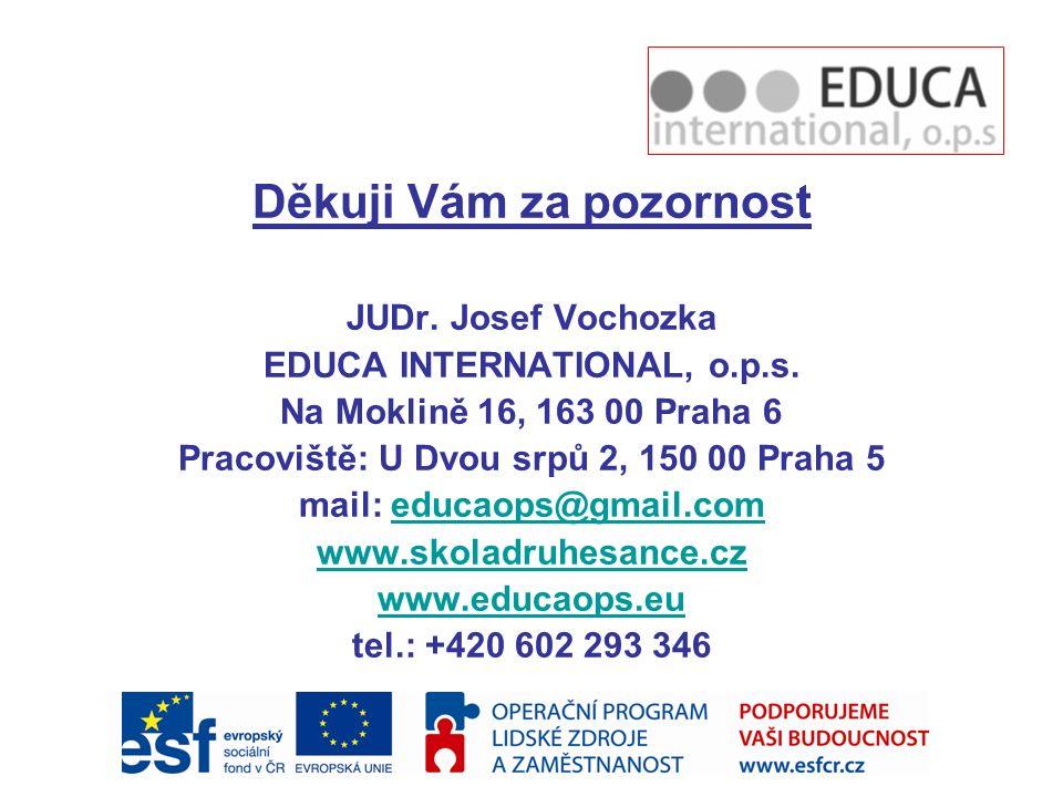 Děkuji Vám za pozornost JUDr.Josef Vochozka EDUCA INTERNATIONAL, o.p.s.