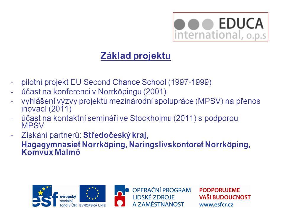 Základ projektu -pilotní projekt EU Second Chance School (1997-1999) -účast na konferenci v Norrköpingu (2001) -vyhlášení výzvy projektů mezinárodní spolupráce (MPSV) na přenos inovací (2011) -účast na kontaktní semináři ve Stockholmu (2011) s podporou MPSV -Získání partnerů: Středočeský kraj, Hagagymnasiet Norrköping, Naringslivskontoret Norrköping, Komvux Malmö