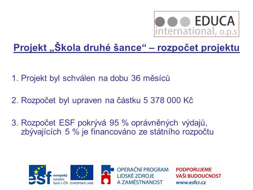 """Projekt """"Škola druhé šance – rozpočet projektu 1.Projekt byl schválen na dobu 36 měsíců 2.Rozpočet byl upraven na částku 5 378 000 Kč 3.Rozpočet ESF pokrývá 95 % oprávněných výdajů, zbývajících 5 % je financováno ze státního rozpočtu"""