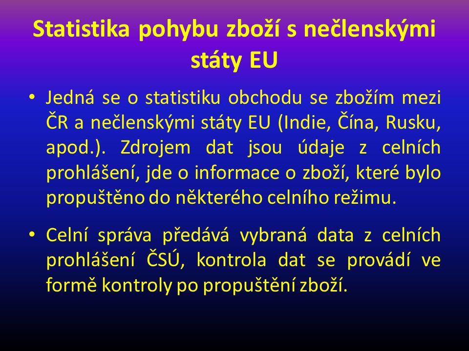 Statistika pohybu zboží s nečlenskými státy EU Na úrovni EU tuto statistiku upravuje: Nařízení Evropského parlamentu a Rady (ES) č.