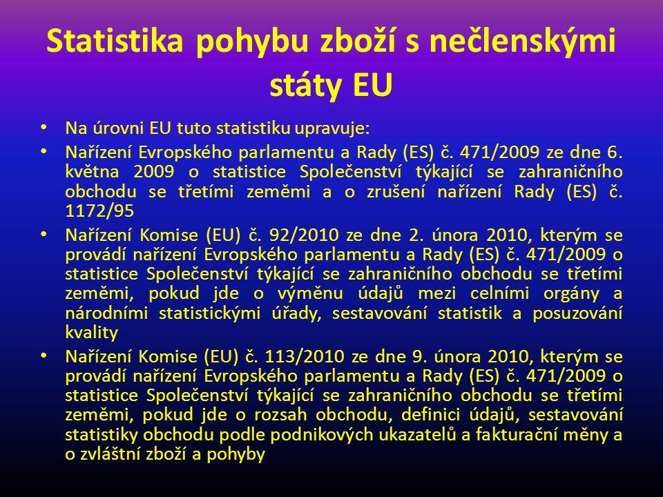 Statistický práh pro vykazování V každém členském státu EU je rozdílní práh pro vykazování dat Intrastatu V České republice existují dva statistické prahy Pro odeslání zboží – 8.000.000,- Kč Pro přijaté zboží – 8.000.000,- Kč