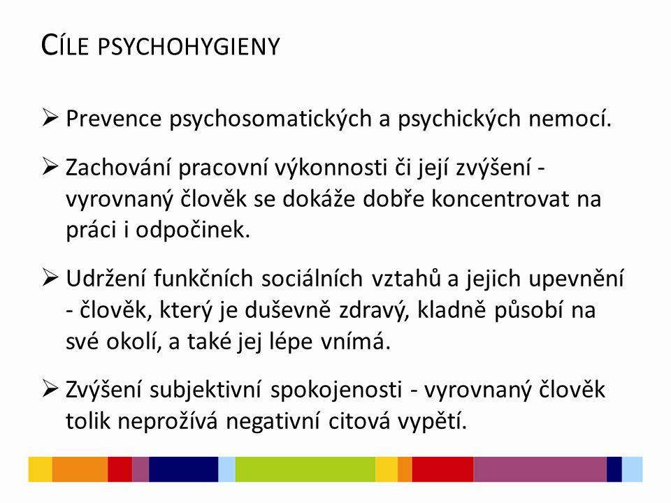 C ÍLE PSYCHOHYGIENY  Prevence psychosomatických a psychických nemocí.  Zachování pracovní výkonnosti či její zvýšení - vyrovnaný člověk se dokáže do