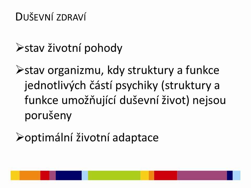 D UŠEVNÍ ZDRAVÍ  stav životní pohody  stav organizmu, kdy struktury a funkce jednotlivých částí psychiky (struktury a funkce umožňující duševní živo