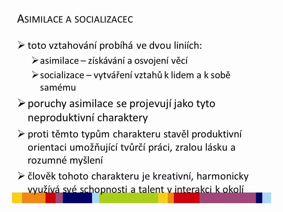 A SIMILACE A SOCIALIZACEC  toto vztahování probíhá ve dvou liniích:  asimilace – získávání a osvojení věcí  socializace – vytváření vztahů k lidem