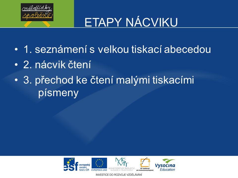 ETAPY NÁCVIKU 1.seznámení s velkou tiskací abecedou 2.