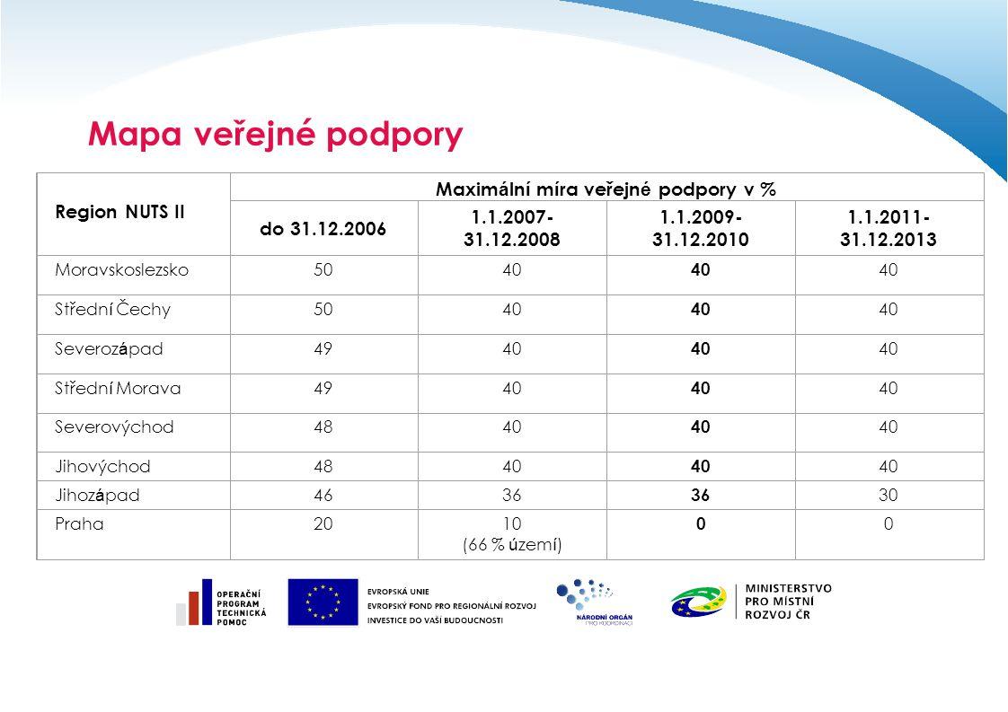 Mapa veřejné podpory Region NUTS II Maxim á ln í m í ra veřejn é podpory v % do 31.12.2006 1.1.2007- 31.12.2008 1.1.2009- 31.12.2010 1.1.2011- 31.12.2013 Moravskoslezsko5040 Středn í Čechy5040 Severoz á pad4940 Středn í Morava4940 Severovýchod4840 Jihovýchod4840 Jihoz á pad4636 30 Praha2010 (66 % ú zem í ) 0 0