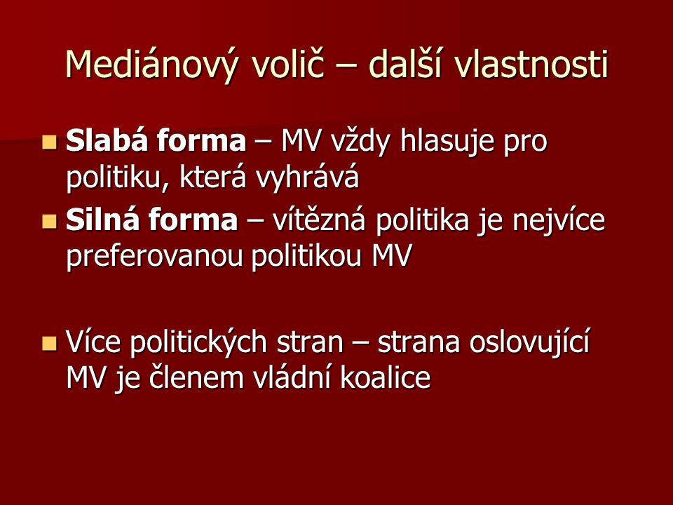 Mediánový volič – další vlastnosti Slabá forma – MV vždy hlasuje pro politiku, která vyhrává Slabá forma – MV vždy hlasuje pro politiku, která vyhrává Silná forma – vítězná politika je nejvíce preferovanou politikou MV Silná forma – vítězná politika je nejvíce preferovanou politikou MV Více politických stran – strana oslovující MV je členem vládní koalice Více politických stran – strana oslovující MV je členem vládní koalice
