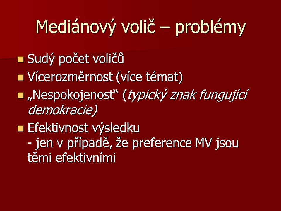 """Mediánový volič – problémy Sudý počet voličů Sudý počet voličů Vícerozměrnost (více témat) Vícerozměrnost (více témat) """"Nespokojenost (typický znak fungující demokracie) """"Nespokojenost (typický znak fungující demokracie) Efektivnost výsledku - jen v případě, že preference MV jsou těmi efektivními Efektivnost výsledku - jen v případě, že preference MV jsou těmi efektivními"""