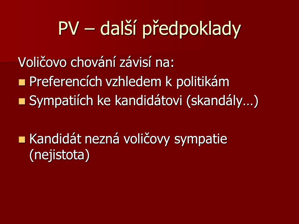 PV – další předpoklady Voličovo chování závisí na: Preferencích vzhledem k politikám Preferencích vzhledem k politikám Sympatiích ke kandidátovi (skandály…) Sympatiích ke kandidátovi (skandály…) Kandidát nezná voličovy sympatie (nejistota) Kandidát nezná voličovy sympatie (nejistota)