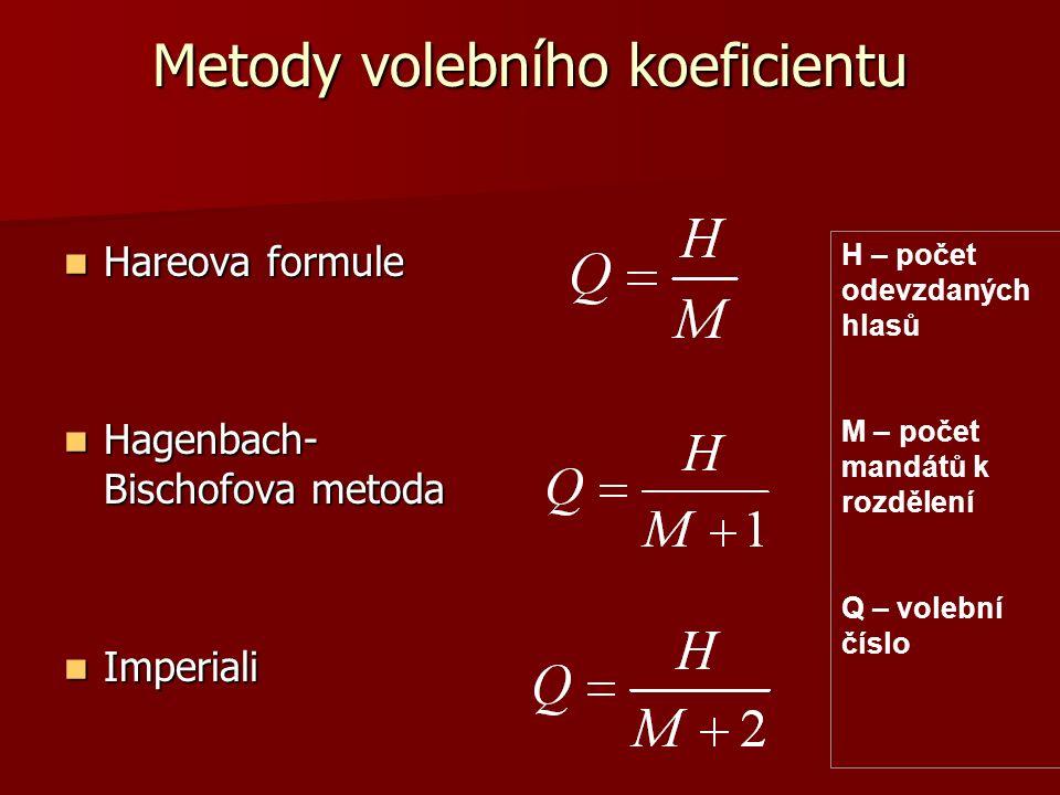 Metody volebního koeficientu Hareova formule Hareova formule Hagenbach- Bischofova metoda Hagenbach- Bischofova metoda Imperiali Imperiali H – počet odevzdaných hlasů M – počet mandátů k rozdělení Q – volební číslo