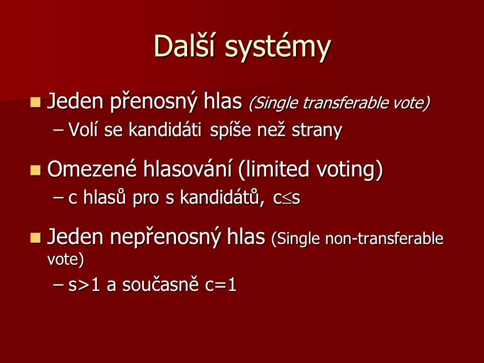 Další systémy Jeden přenosný hlas (Single transferable vote) Jeden přenosný hlas (Single transferable vote) –Volí se kandidáti spíše než strany Omezené hlasování (limited voting) Omezené hlasování (limited voting) –c hlasů pro s kandidátů, c  s Jeden nepřenosný hlas (Single non-transferable vote) Jeden nepřenosný hlas (Single non-transferable vote) –s>1 a současně c=1