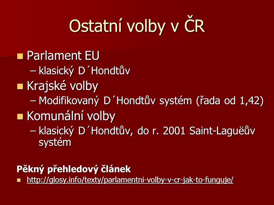 Ostatní volby v ČR Parlament EU Parlament EU –klasický D´Hondtův Krajské volby Krajské volby –Modifikovaný D´Hondtův systém (řada od 1,42) Komunální volby Komunální volby –klasický D´Hondtův, do r.