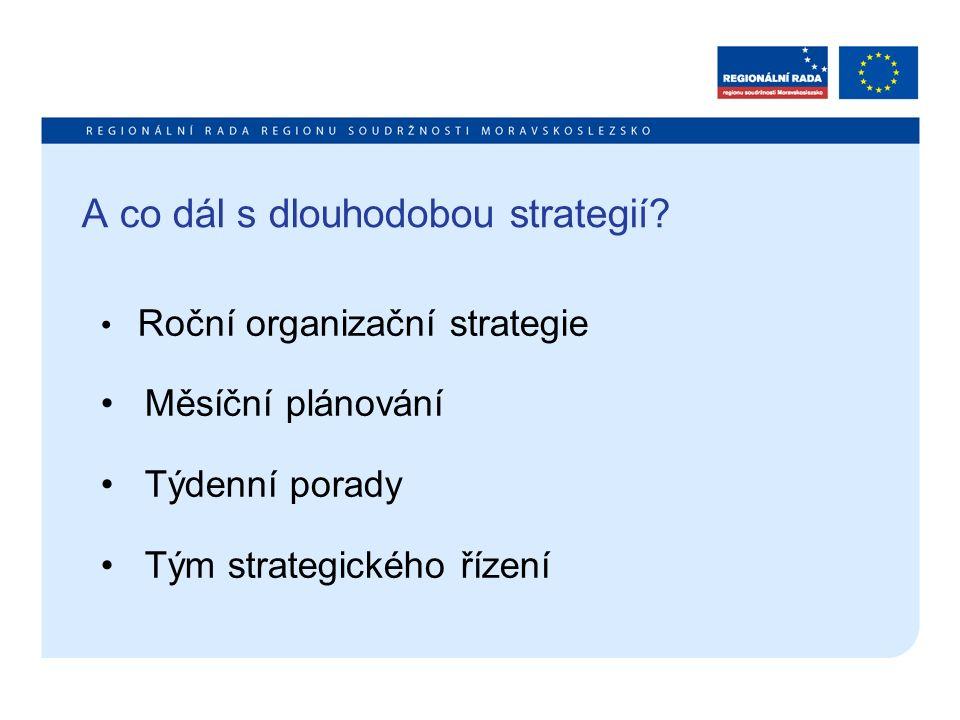 A co dál s dlouhodobou strategií? Roční organizační strategie Měsíční plánování Týdenní porady Tým strategického řízení