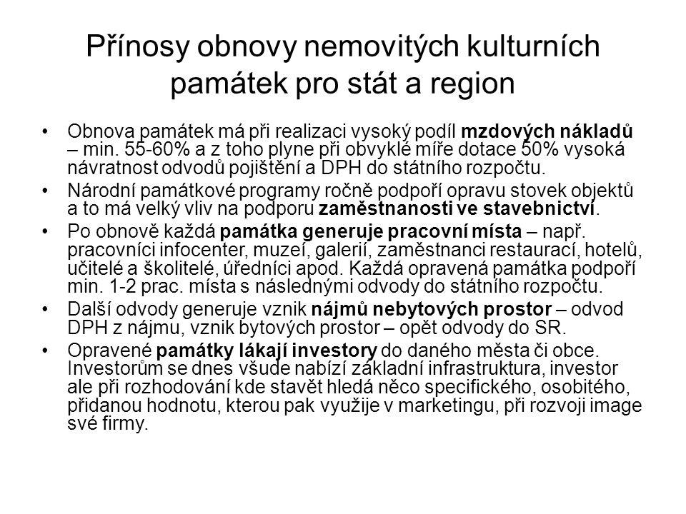 Přínosy obnovy nemovitých kulturních památek pro stát a region Obnova památek má při realizaci vysoký podíl mzdových nákladů – min. 55-60% a z toho pl