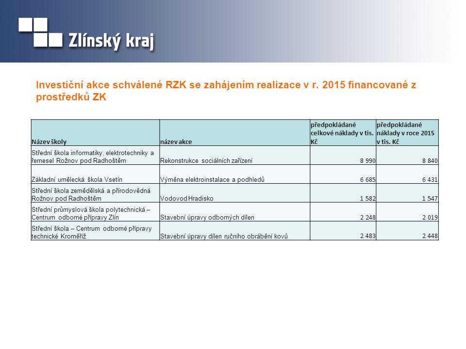 Investiční akce schválené RZK se zahájením realizace v r. 2015 financované z prostředků ZK Název školynázev akce předpokládané celkové náklady v tis.