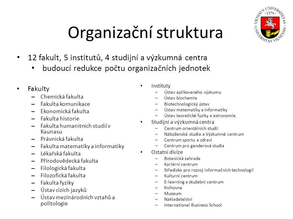 Organizační struktura Fakulty – Chemická fakulta – Fakulta komunikace – Ekonomická fakulta – Fakulta historie – Fakulta humanitních studií v Kaunasu –