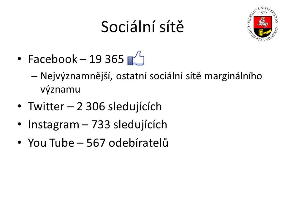 Sociální sítě Facebook – 19 365 – Nejvýznamnější, ostatní sociální sítě marginálního významu Twitter – 2 306 sledujících Instagram – 733 sledujících Y