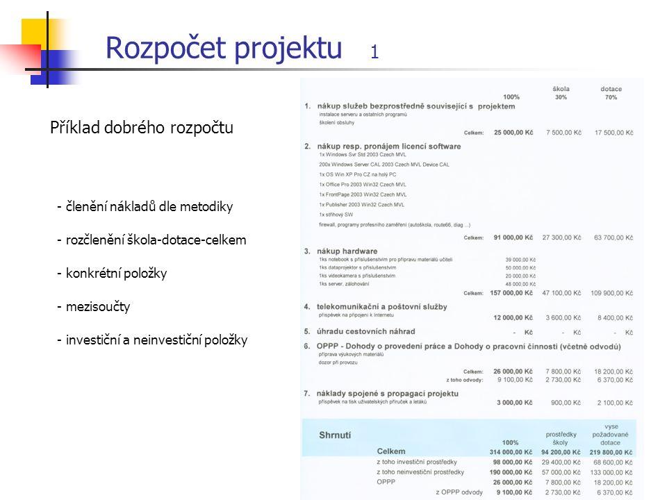 Rozpočet projektu 1 Příklad dobrého rozpočtu - členění nákladů dle metodiky - rozčlenění škola-dotace-celkem - konkrétní položky - mezisoučty - investiční a neinvestiční položky