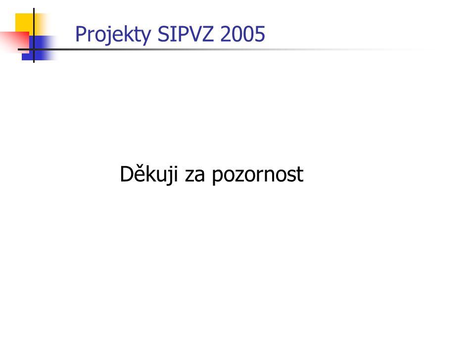 Projekty SIPVZ 2005 Děkuji za pozornost