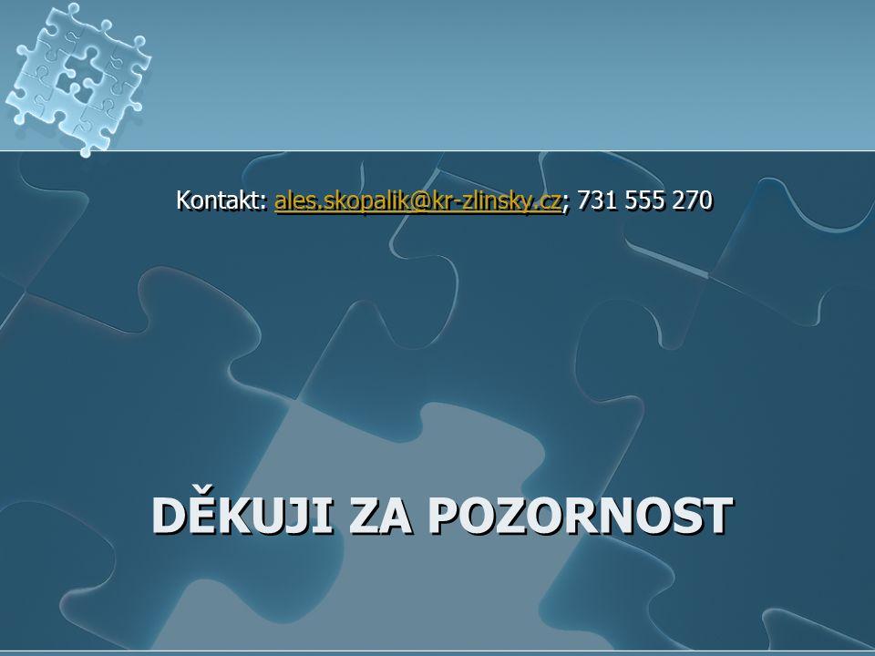 DĚKUJI ZA POZORNOST Kontakt: ales.skopalik@kr-zlinsky.cz; 731 555 270ales.skopalik@kr-zlinsky.cz Kontakt: ales.skopalik@kr-zlinsky.cz; 731 555 270ales