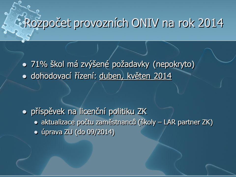 Rozpočet provozních ONIV na rok 2014 71% škol má zvýšené požadavky (nepokryto) dohodovací řízení: duben, květen 2014 příspěvek na licenční politiku ZK
