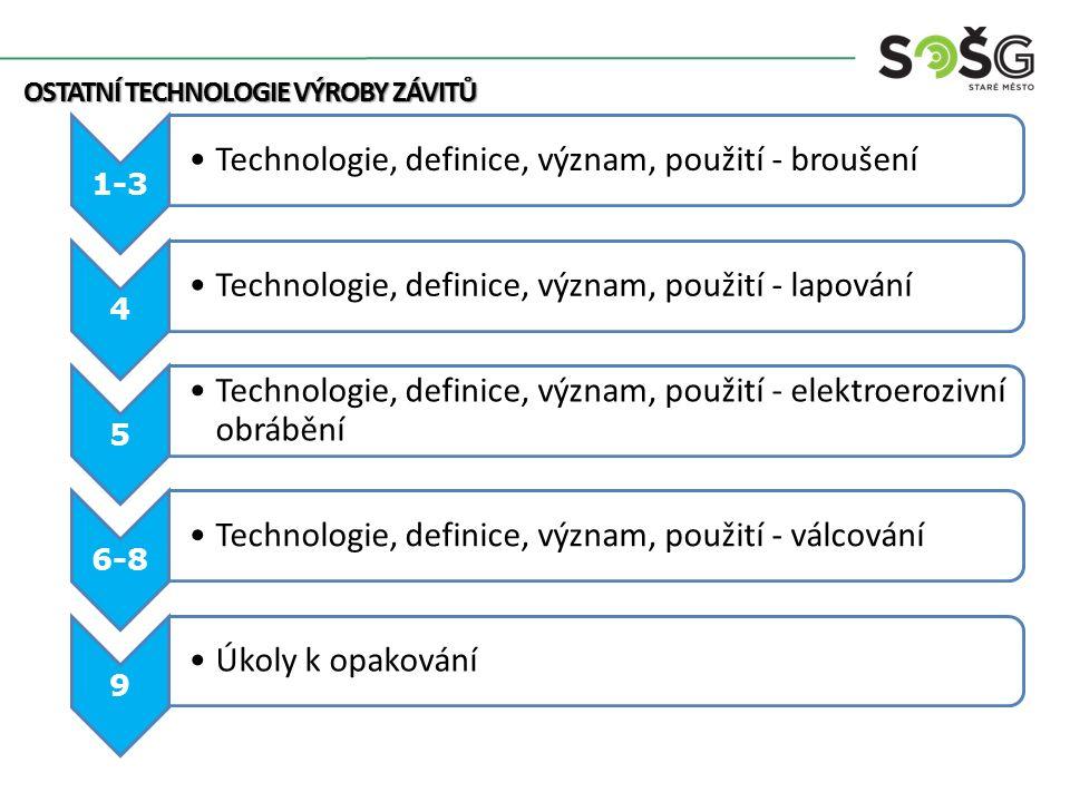 1-3 Technologie, definice, význam, použití - broušení 4 Technologie, definice, význam, použití - lapování 5 Technologie, definice, význam, použití - e