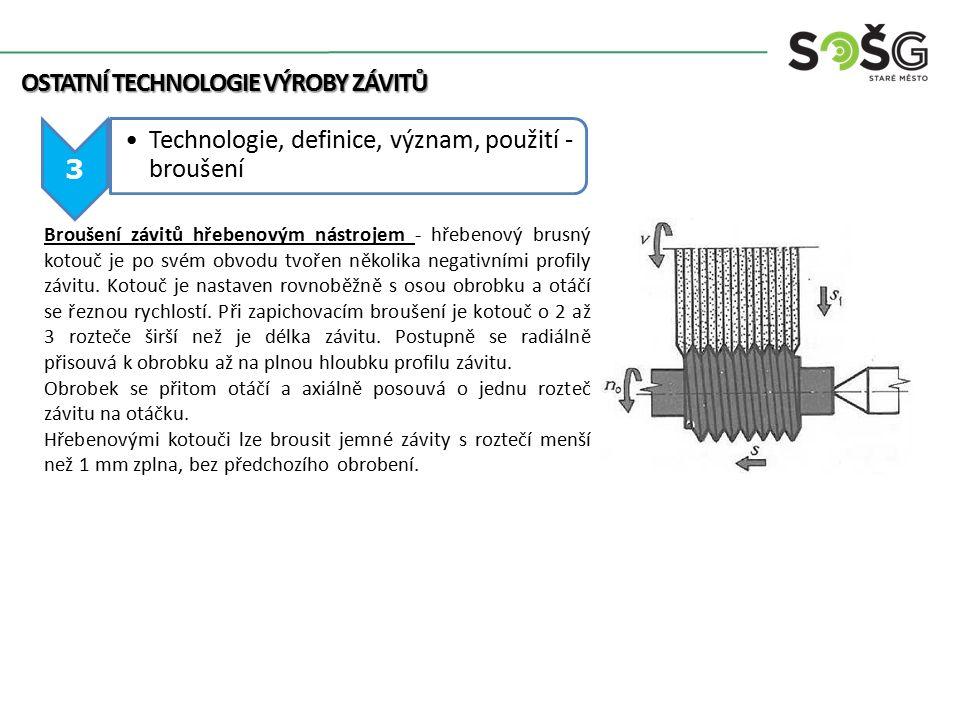 3 Technologie, definice, význam, použití - broušení OSTATNÍ TECHNOLOGIE VÝROBY ZÁVITŮ Broušení závitů hřebenovým nástrojem - hřebenový brusný kotouč j
