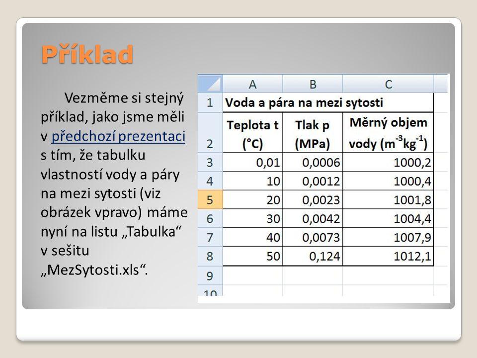 """Příklad Vezměme si stejný příklad, jako jsme měli v předchozí prezentaci s tím, že tabulku vlastností vody a páry na mezi sytosti (viz obrázek vpravo) máme nyní na listu """"Tabulka v sešitu """"MezSytosti.xls .předchozí prezentaci"""
