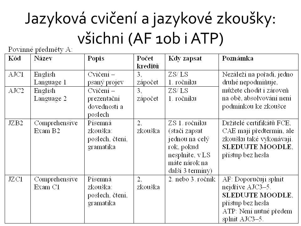 Jazyková cvičení a jazykové zkoušky: všichni (AF 1ob i ATP)