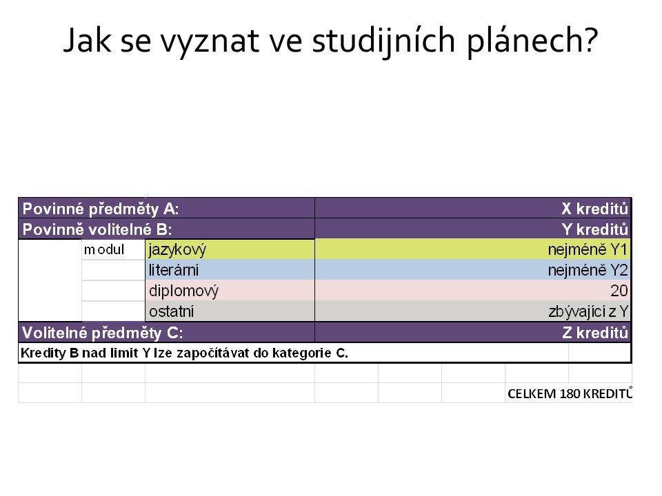 Rozsah: 1+0+2 = přednáška + cvičení + seminář 0+0+0 = nevyučovaná zkouška (podmiňující předměty viz Stag) Typ ukončení: zápočet Zp zkouška Zk zápočet + zkouška Zk+