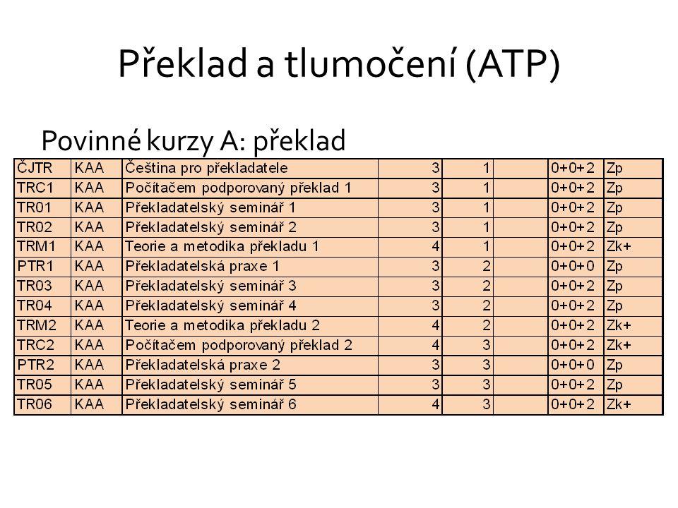 Překlad a tlumočení (ATP) Povinné kurzy A: překlad