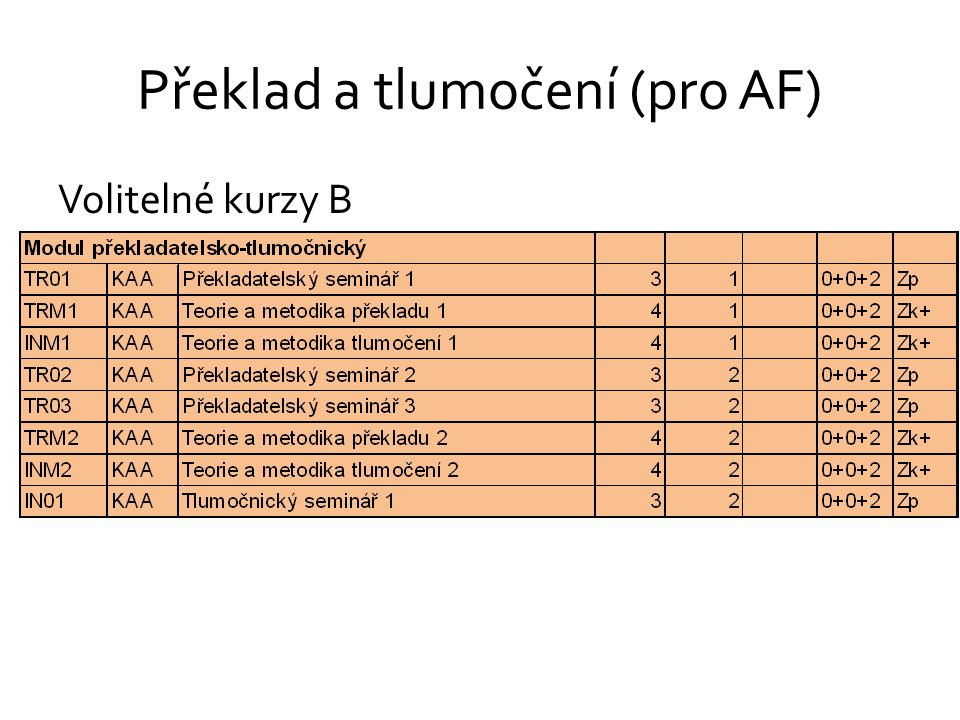 Překlad a tlumočení (pro AF) Volitelné kurzy B
