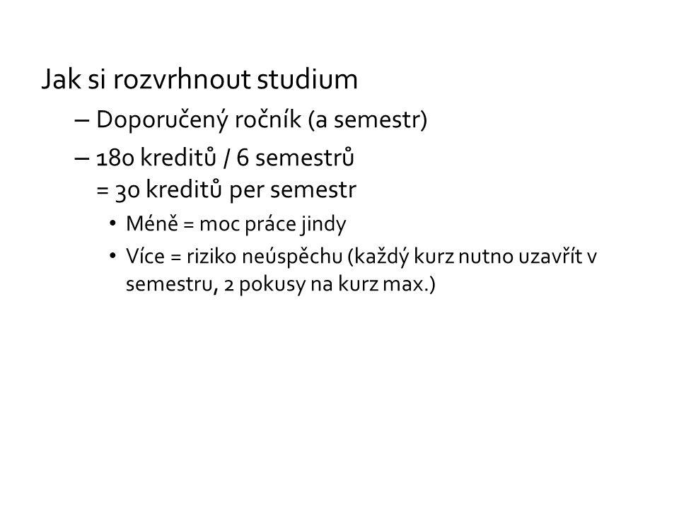 Diplomový modul DP si zadáváte do konce 2.