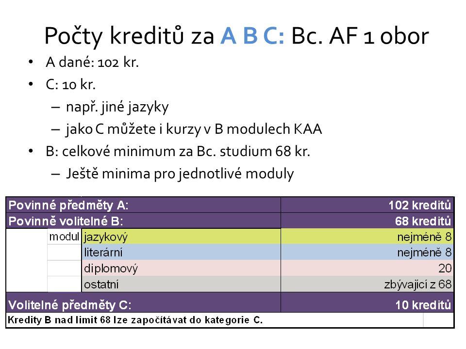 Počty kreditů za A B C: Bc. AF 1 obor A dané: 102 kr. C: 10 kr. – např. jiné jazyky – jako C můžete i kurzy v B modulech KAA B: celkové minimum za Bc.