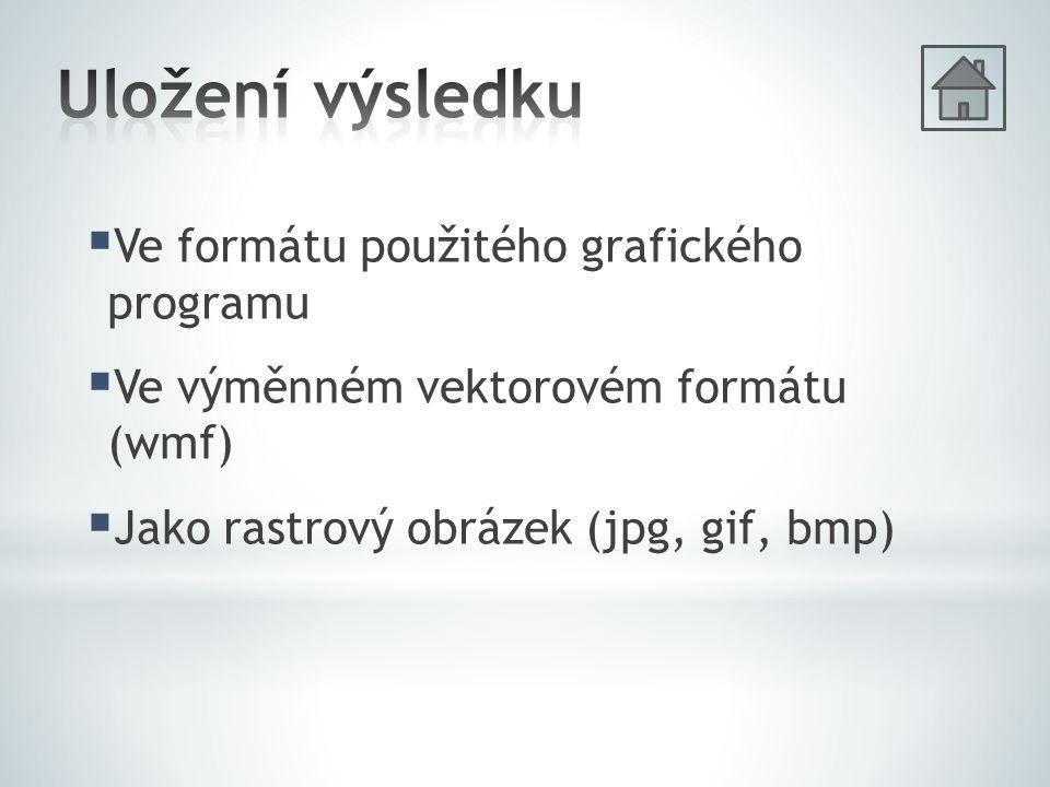  Ve formátu použitého grafického programu  Ve výměnném vektorovém formátu (wmf)  Jako rastrový obrázek (jpg, gif, bmp)
