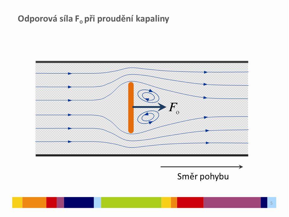 Odporová síla F o při proudění kapaliny 5 Směr pohybu