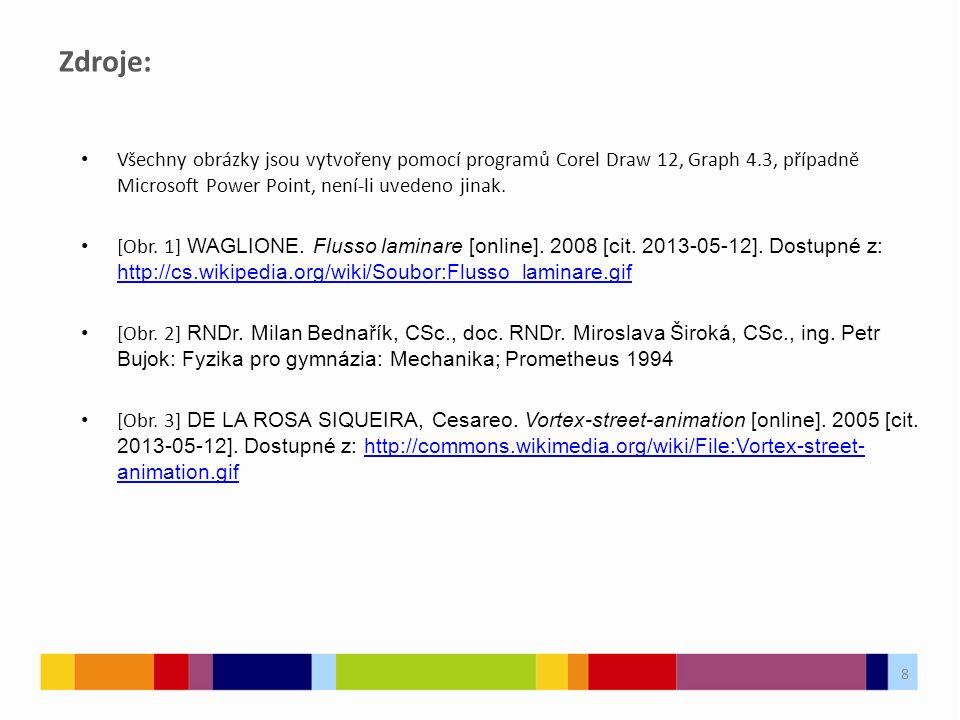 Zdroje: Všechny obrázky jsou vytvořeny pomocí programů Corel Draw 12, Graph 4.3, případně Microsoft Power Point, není-li uvedeno jinak. [Obr. 1] WAGLI