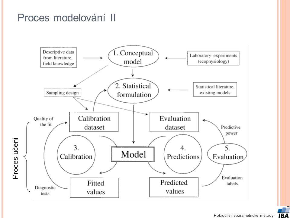 Pokročilé neparametrické metody Proces modelování II Proces učení